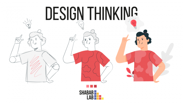 Design Thinking Main Picture